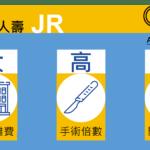 元大JR-推薦比較重點